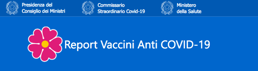Report giornaliero consegne vaccini anti covid italia
